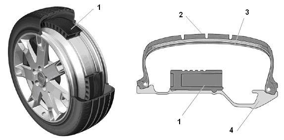 Конструкция колеса аварийной системы PAX