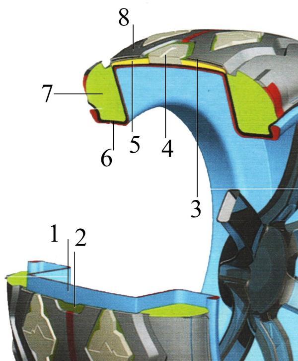Конструкция универсальной шины
