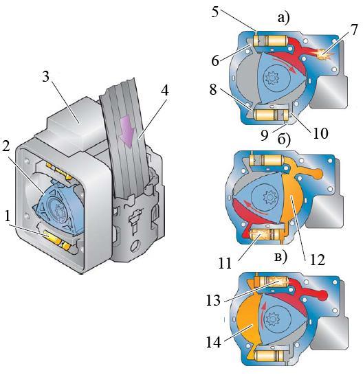 принцип работы инерционной катушки ремня