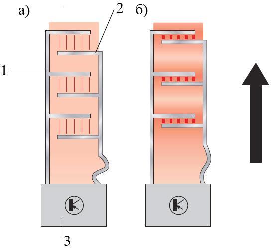 Рис. 13.28.  Схема работы датчика ускорения конденсаторного типа.  Вместо датчиков ускорения для...