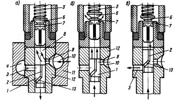 Схема работы секции насоса