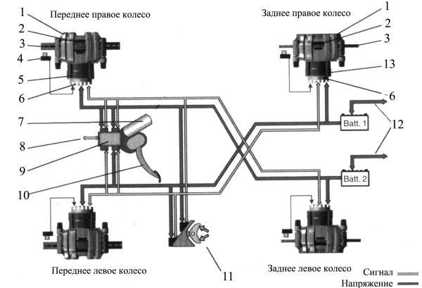 Электромеханическая тормозная