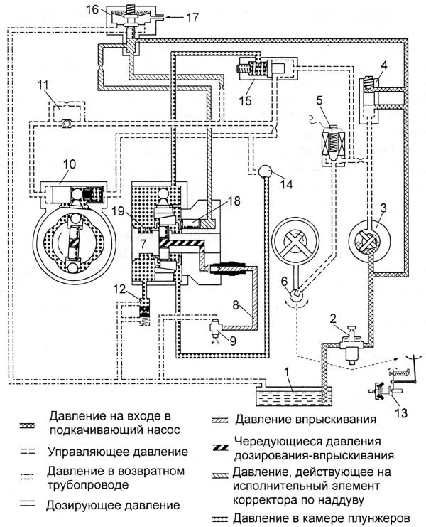 massey ferguson 135 injector pump diagram