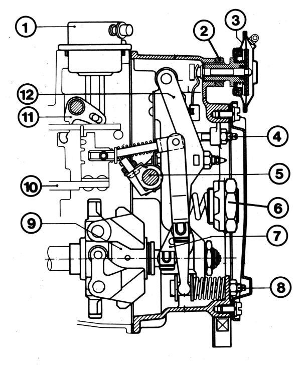 Тнвд на 601 двигатель мерседес