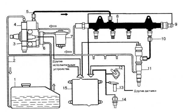 Схема системы питания