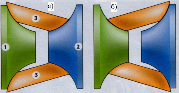 Схема тороидного вариатора