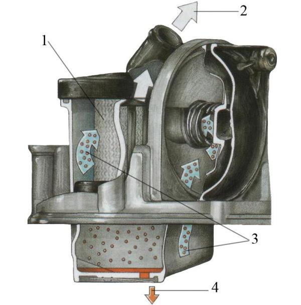 Сепаратор рециркуляции картерных газов
