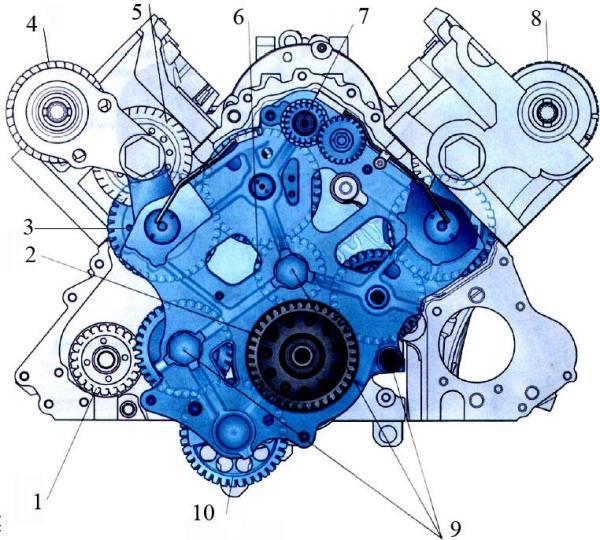 V-образного двигателя на
