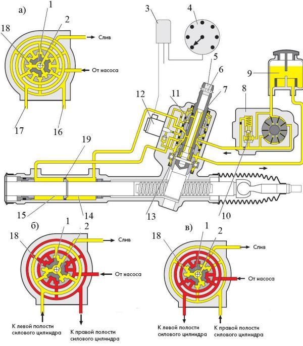 Рис. Схема рулевого управления