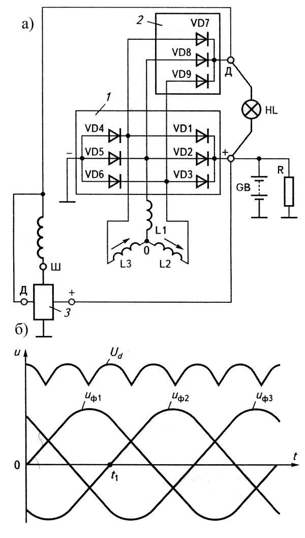 Схема генераторной установки и