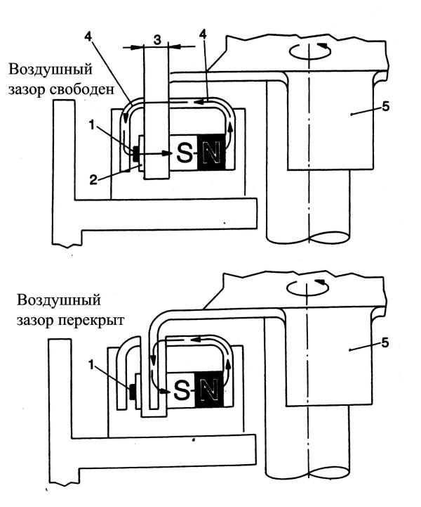 Схема прерывания магнитного