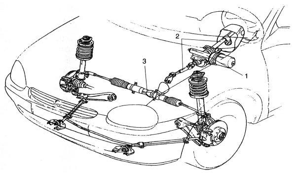 Общее расположение агрегатов рулевого управления с электроусилителем