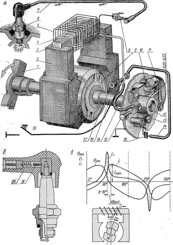 Одноискровое магнето М-124Б