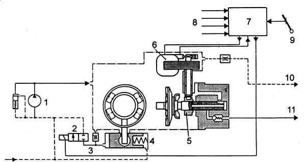 Развернутая схема одноплунжерного насоса с электронным управлением: 1 - ТНВД; 2 - электромагнитный клапан управления...
