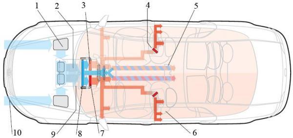 Схема распределения воздушных