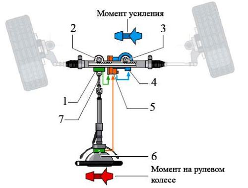 Схема реечного