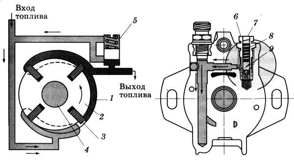 Схема устройства топливного