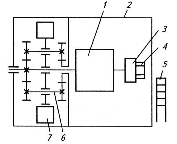 Кинематическая схема стартера с планетарным мультипликатором.