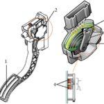 Электронный привод дроссельной заслонки