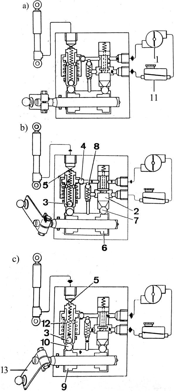 устройство гидравлической подвески ситроен ксантия 8 сфер
