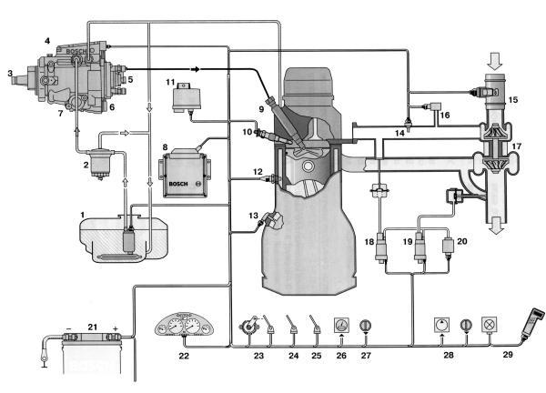 двигателя с ТНВД VP-44:
