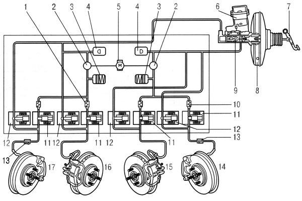 Skhema ABS 5-i serii firmy Bosh.  Схема АБС 5-й серии фирмы Бош.