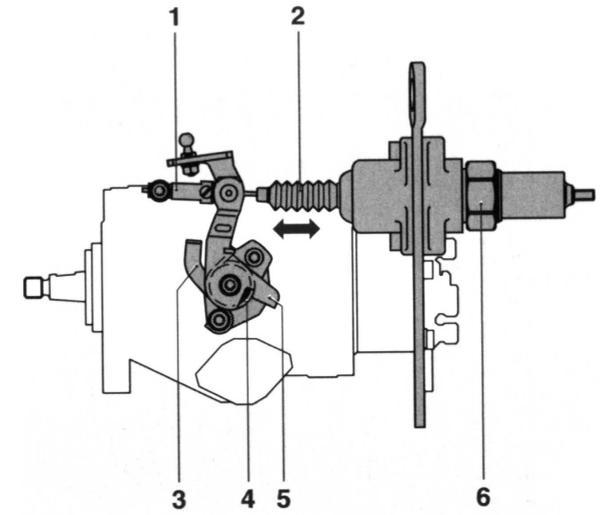 Схема автоматического привода