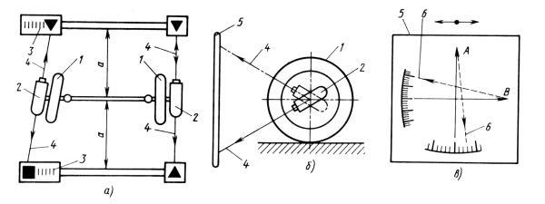 Рис. Схема проекционного