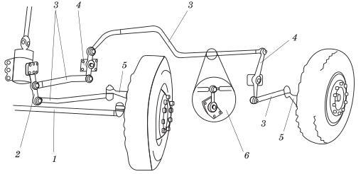 Схема рулевого привода