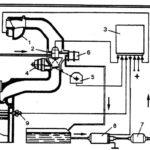 Устройство и принцип действия электронной одноточечной системы впрыска (моно системы)