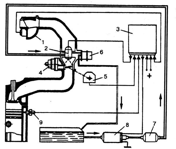 Схема системы Mono-Jetronic