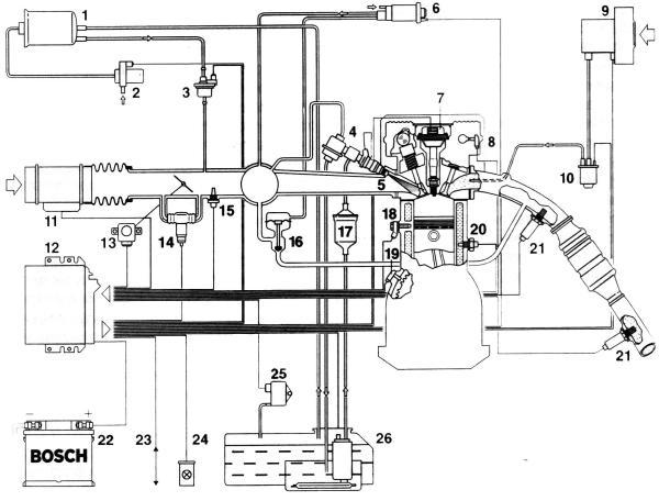 Устройство и принцип действия электронной системы впрыска Мотроник, Системы впрыска