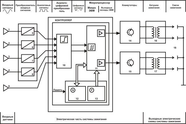 схема микропроцессорной