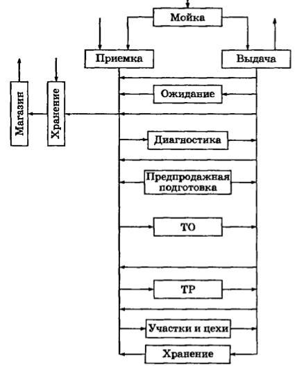 Функциональная схема работы ПА