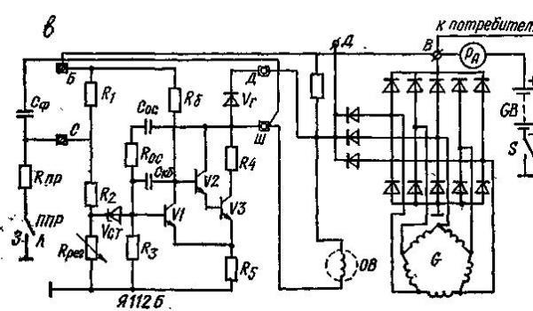 13 — вентилятор генератора