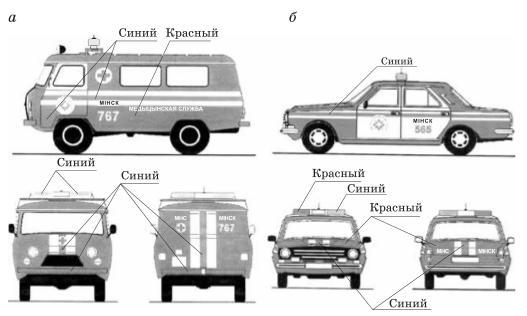 Oformlenie-transportnykh-sredstv-MCHS-na-baze-legkovykh-avtomobilyei.j