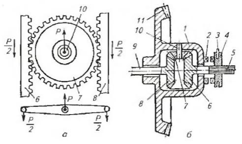 Схема дифференциала и механизма его блокировки: а - схема работы дифференциала; б - схема дифференциала с механизмом...