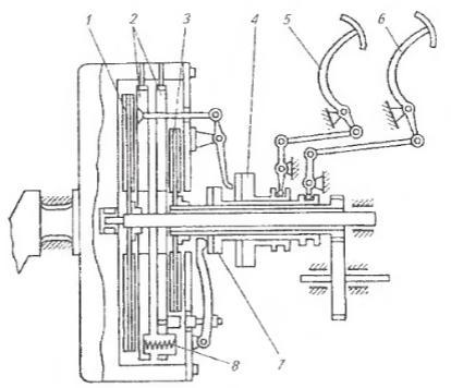 Схема двухпоточного сцепления