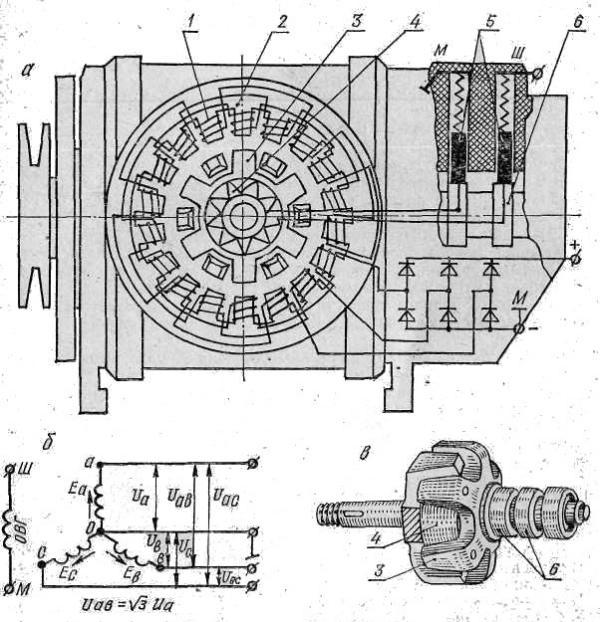 Схема обмотки возбуждения бензогенератора
