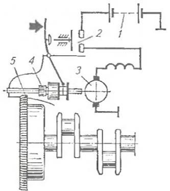 Схема системы пуска электрическим стартером показана на рисунке.
