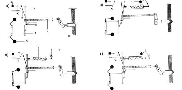 Детали всережимного регулятора частоты вращения показаны на рисунке.