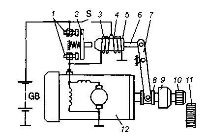 Схема системы пуску