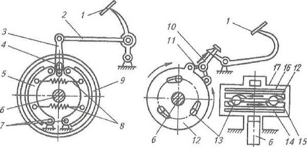 Рисунок. Схемы колесных