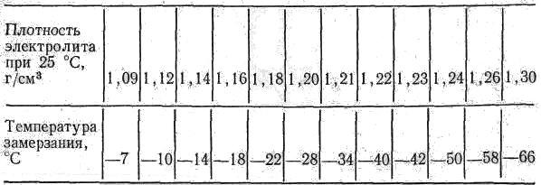 Инструкция по эксплуатации сузуки свифт 2000 года