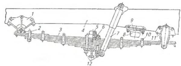 автомобиля ЗИЛ-130: 1