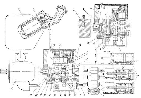 система трактора Т-150К