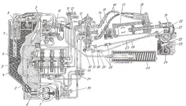 Рисунок. Схема гидросистемы