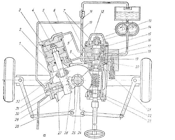 Схема рулевого управления на рекстоне.