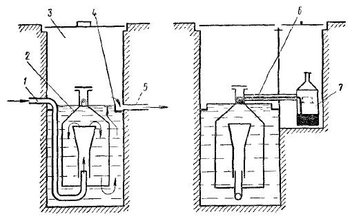 Схема маслобензоуловителя