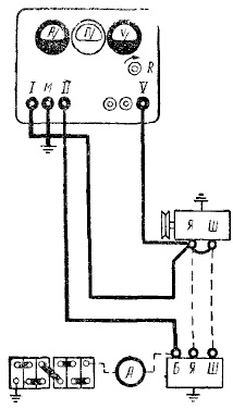 Схема неисправностей генератора